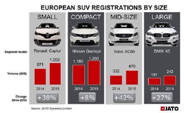 top-selling-cars-in-europe (1)
