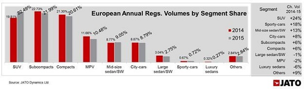 top-selling-cars-in-europe (3)