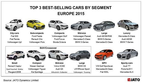 top-selling-cars-in-europe (4)